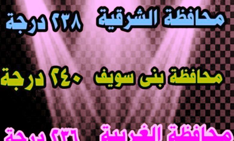 جميع محافظات مصر تنسيق القبول بالثانوية العامة 2021/2022